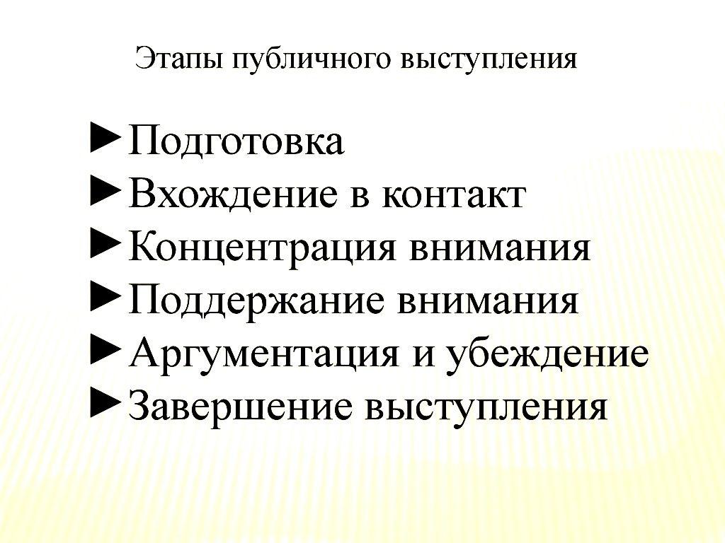Этапы выступления
