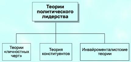 Что такое теория