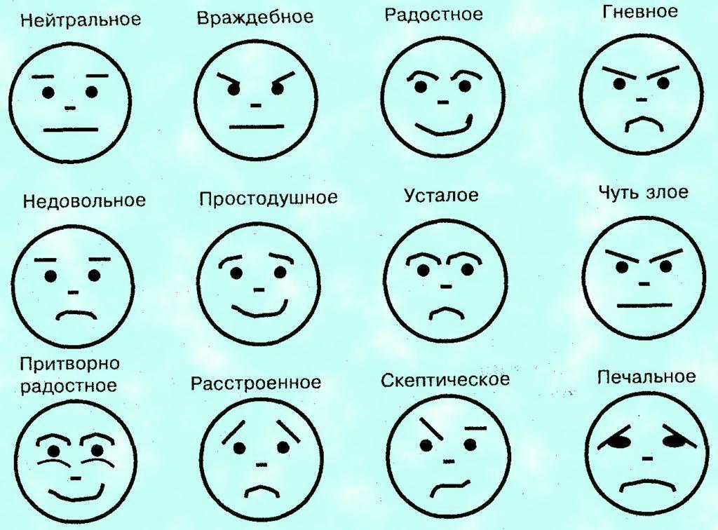 функции невербального общения