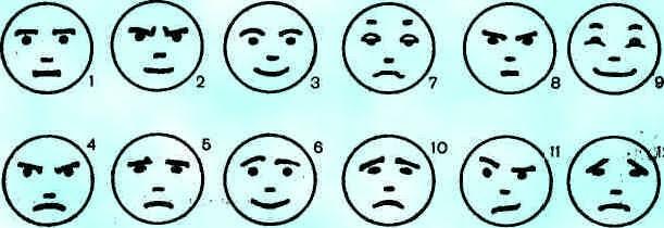 Мимика лица и глаз