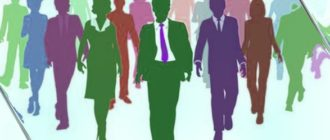 Виды лидерства