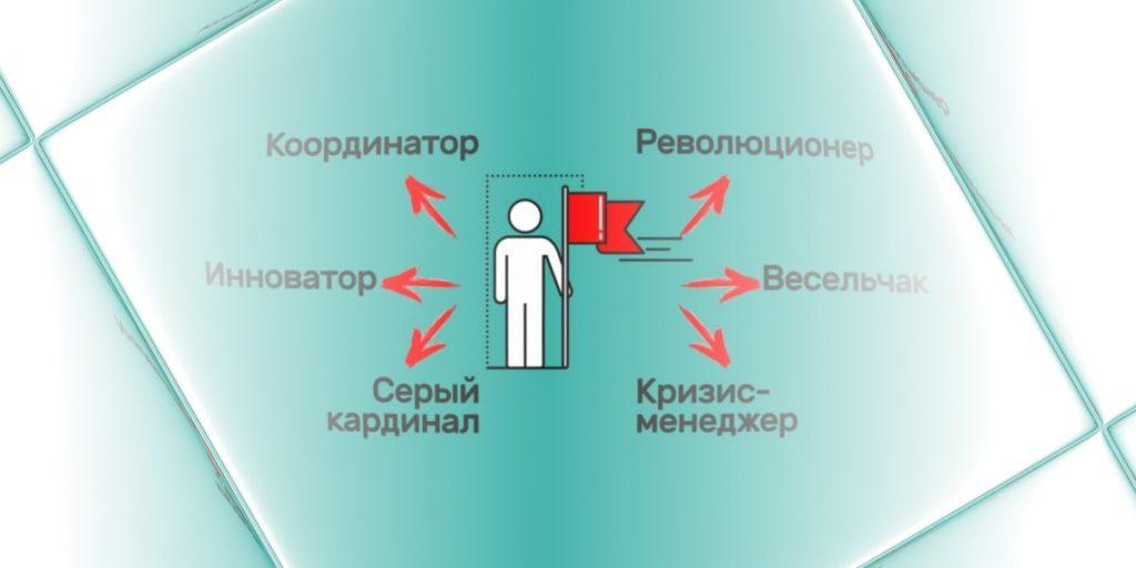 Как выявить