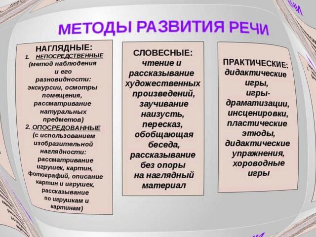 Методы развития