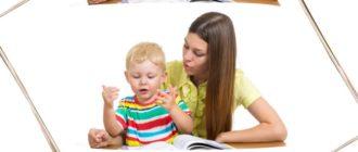 Что такое развитие речи